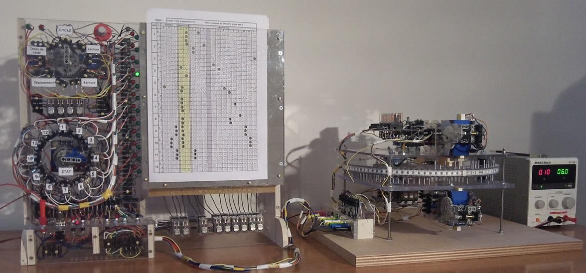 Machine électromécanique construite avec des technologies voisines